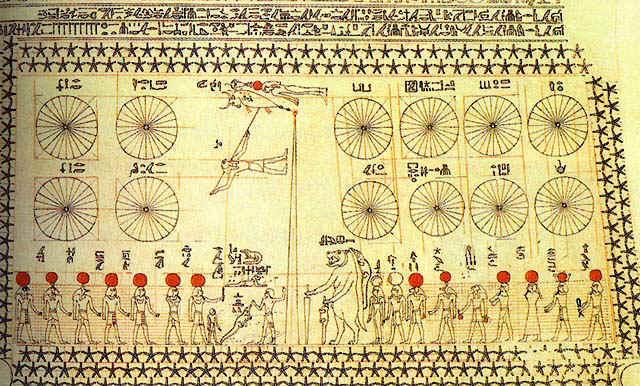 Those Of Royal Blood  Annunaki Aliens History