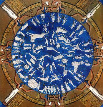 WD GANN: Ancient Egyptian Zodiac